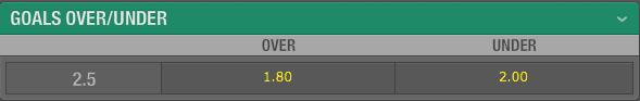 bet365 Goals Over/Under