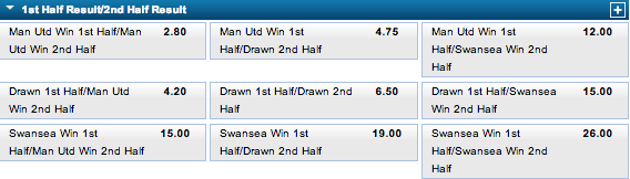 William Hill 1st Half Result/2nd Half Result