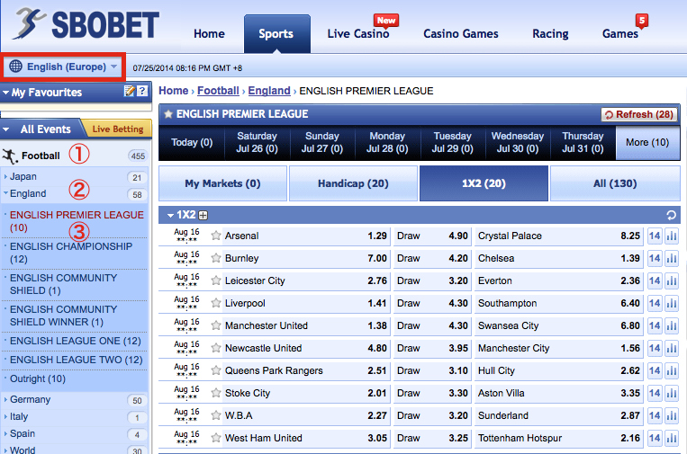 SBOBET Europe Menu English Premier League