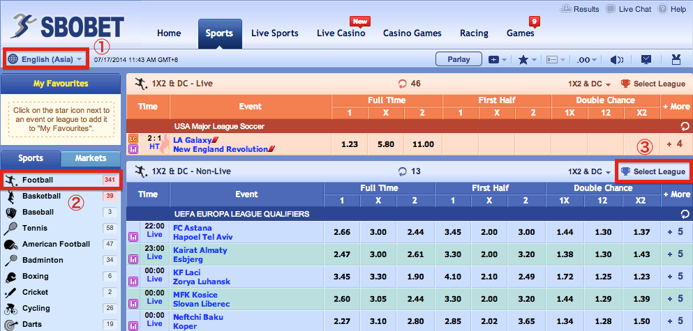 SBOBET Asia Menu Football/Soccer