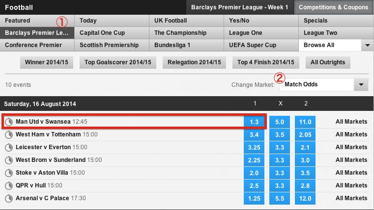 Betfair Match Odds - Barclays Premier League