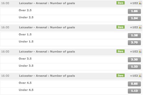 Betsson Total Goals