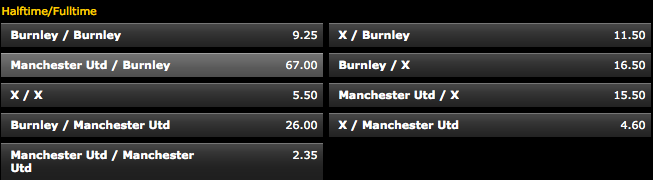 Bwin Halftime/Fulltime