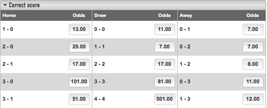 Ladbrokes Correct Score