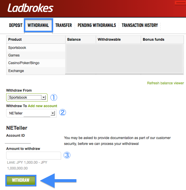 Ladbrokes NETELLER Withdrawal