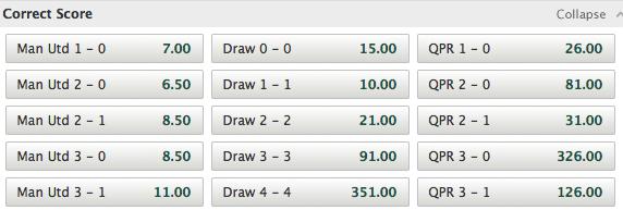 Paddy Power Correct Score