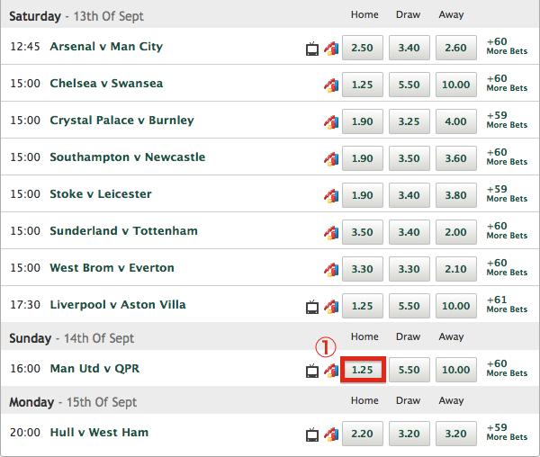 Paddy Power Match Betting English Premier League
