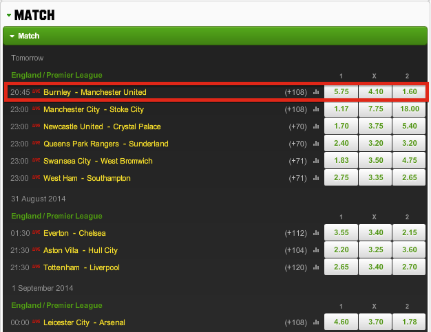 Unibet Match Betting Premier League