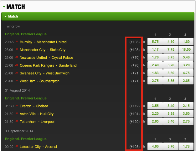 Unibet Bet Options