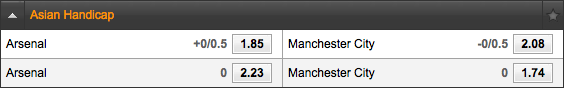 188BET International View - Asian Handicap