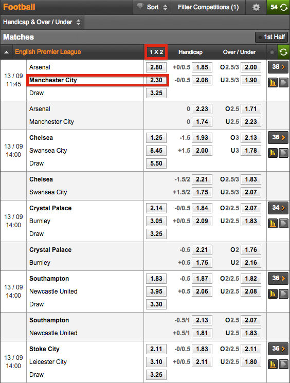 188BET International View - English Premier League 1X2 Match Betting