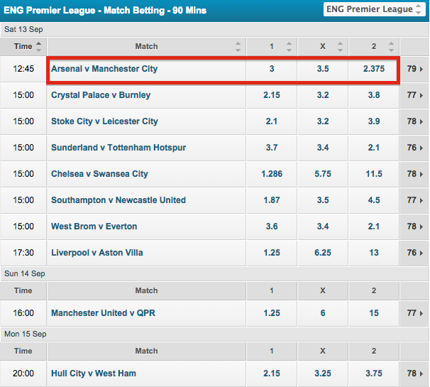 Bet Victor 1X2 Match Betting - English Premier League