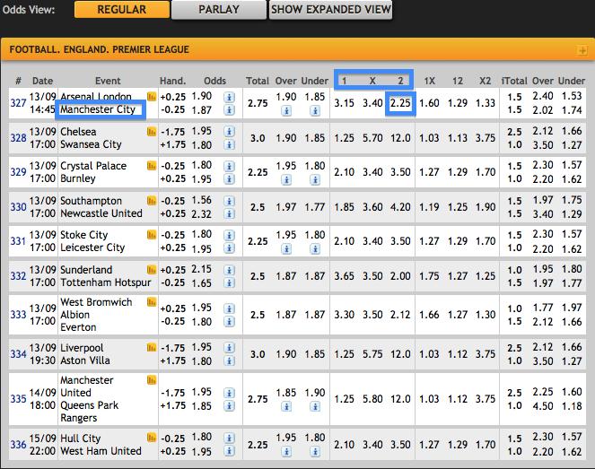 Pari-Match 1X2 Match Betting - English Premier League