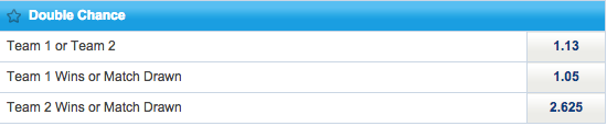 Sportingbet Double Chance