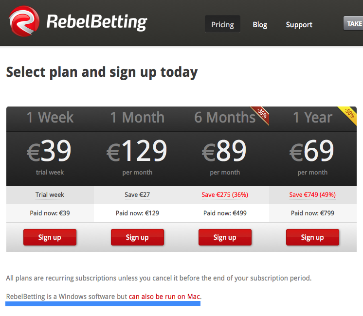 RebelBetting Pricing Plans