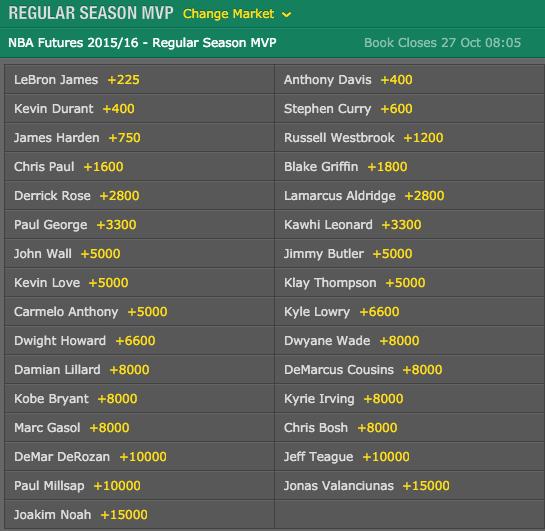 bet365: 2016 NBA Regular Season MVP Winner Odds