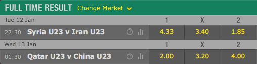 2016 AFC U-23 Championships Group A Opening Day Game Winner Odds