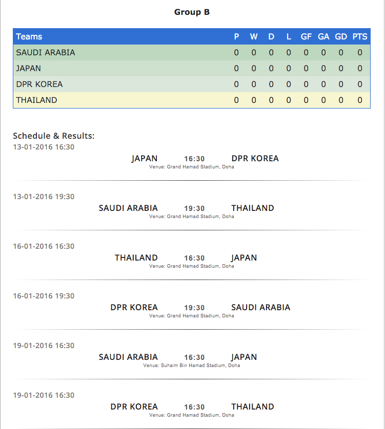 2016 AFC U-23 Championships Group B Fixtures