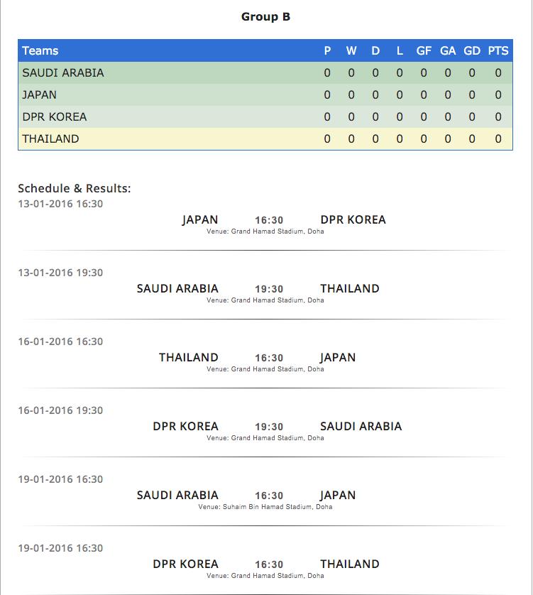 Kelengkapan Grup B Kejuaraan AFC U-23 2016