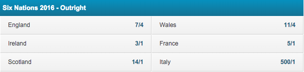 2016 Six Nations Outright Winner Odds