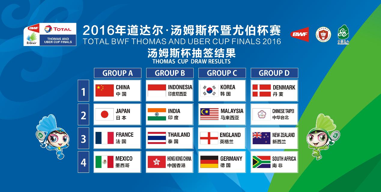 2016 Thomas Cup Group Draws