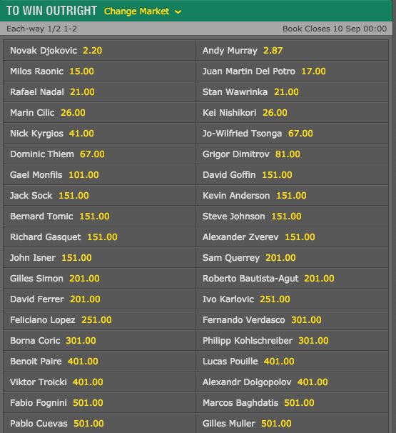 2016 US Open Men's Singles Outright Winner Odds