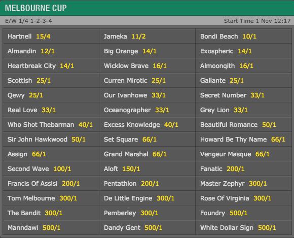 Melbourne cup bet365 sportsbook