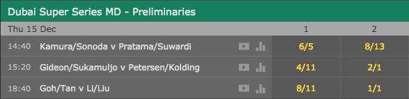 Odds Pemenang Outright Ganda Pria BWF Super Series 2016