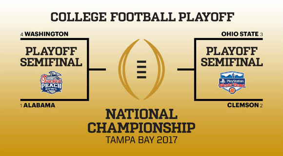 when is the college football national championship ncaa playoff committee