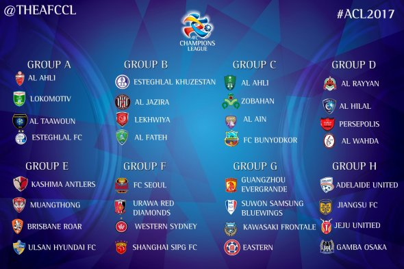 Asian Champions League draw: Sydney FC, Melbourne