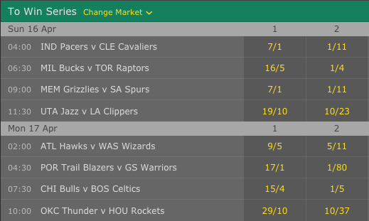 【bet365】The Oddsmakers Have Spoken! Who's Favored To