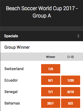 2017 FIFA Beach Soccer World Cup Group A Winner Odds