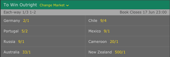 2017 FIFA Confederations Cup Outright Winner Odds