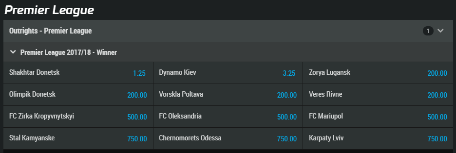 Ukrainian Premier League Outright Odds