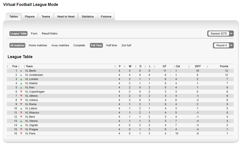 Virtual League Football Table