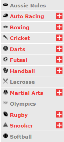 BetOnline Sports List