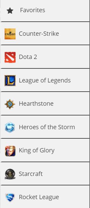 BetOnline eSports List