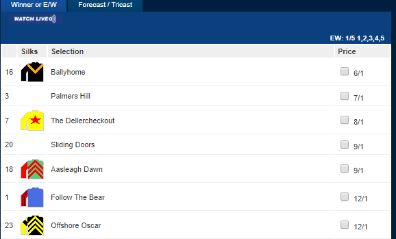 Betfred Horse Racing Odds