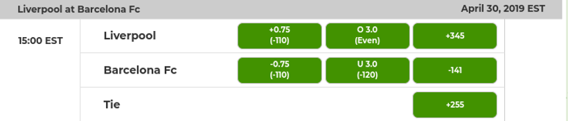 Liverpool vs. Barcelona Odds