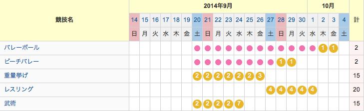 仁川アジア大会日程