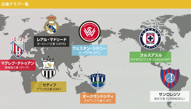 クラブW杯出場国
