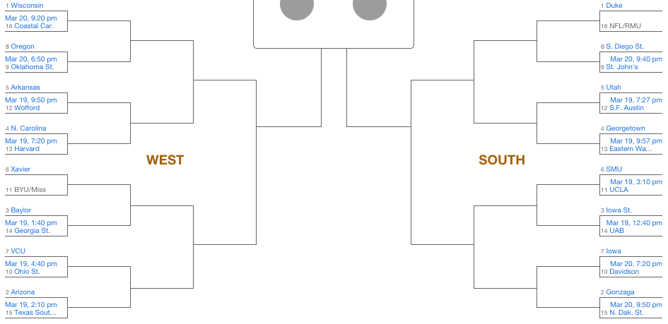 NCAAカレッジバスケットボール2015トーナメント表