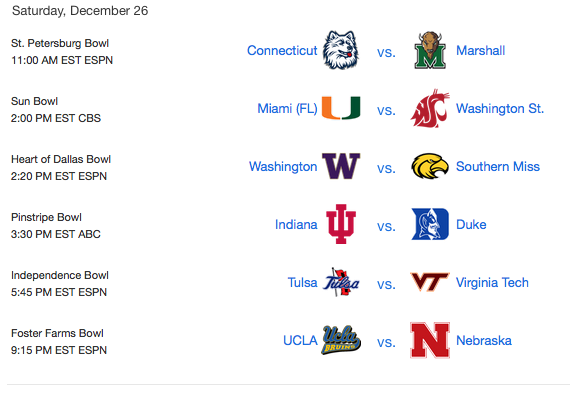 NCAAカレッジフットボール2015ボウルゲーム日程(日時はアメリカ東部時間)