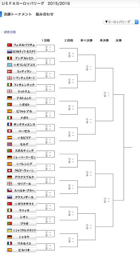 ヨーロッパリーグトーナメント表
