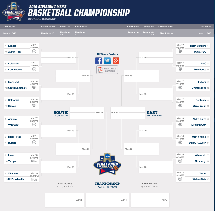 NCAAカレッジバスケットボールトーナメント2016トーナメント表(組み合わせ)