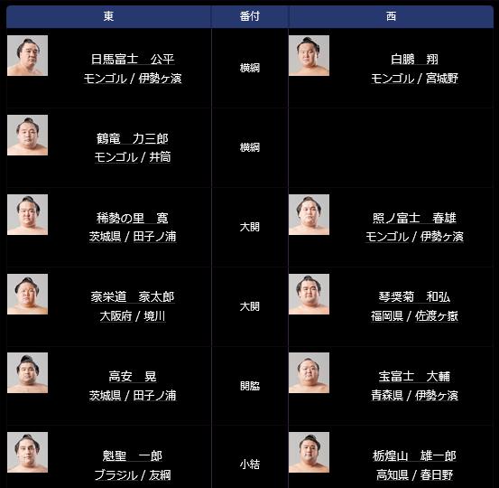 大相撲九月場所番付表(上位)
