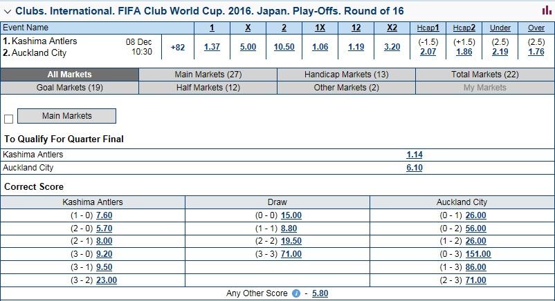 FIFAクラブワールドカップ2016開幕戦オッズ