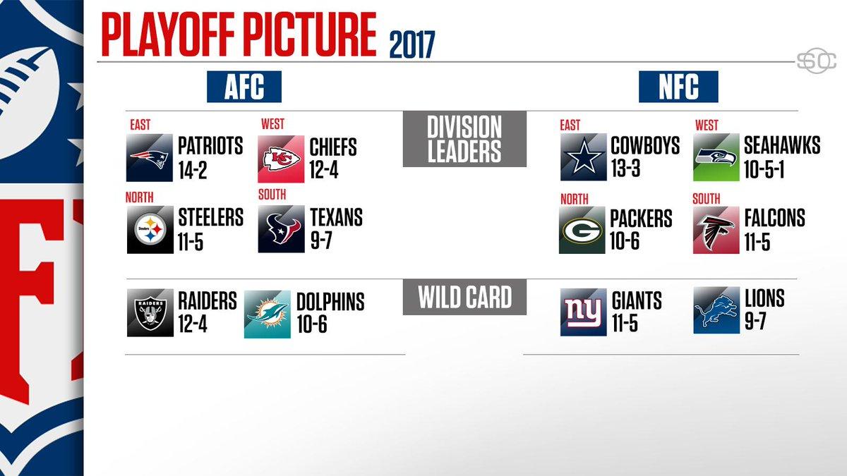 NFLプレーオフ2017