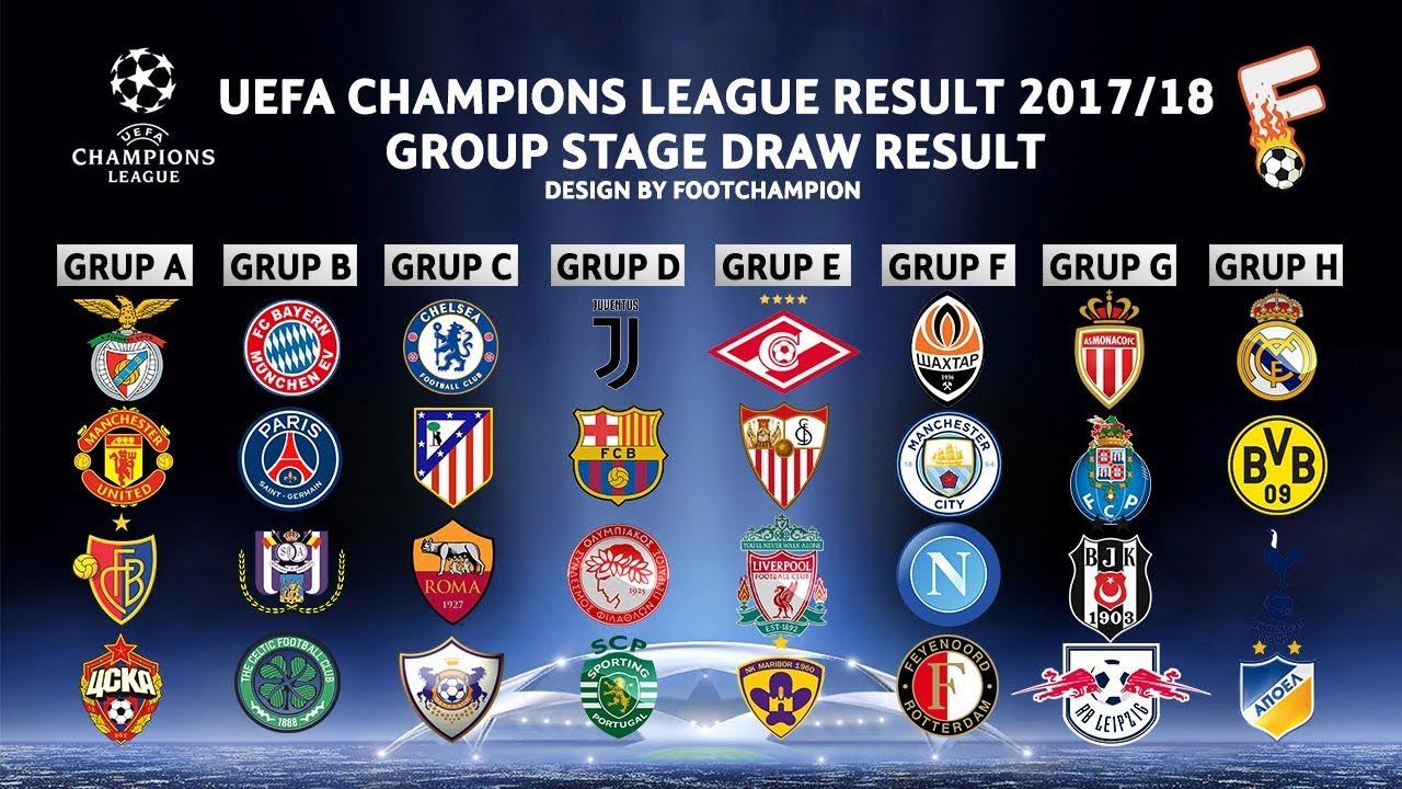 UEFAチャンピオンズリーグ2017-2018グループリーグ