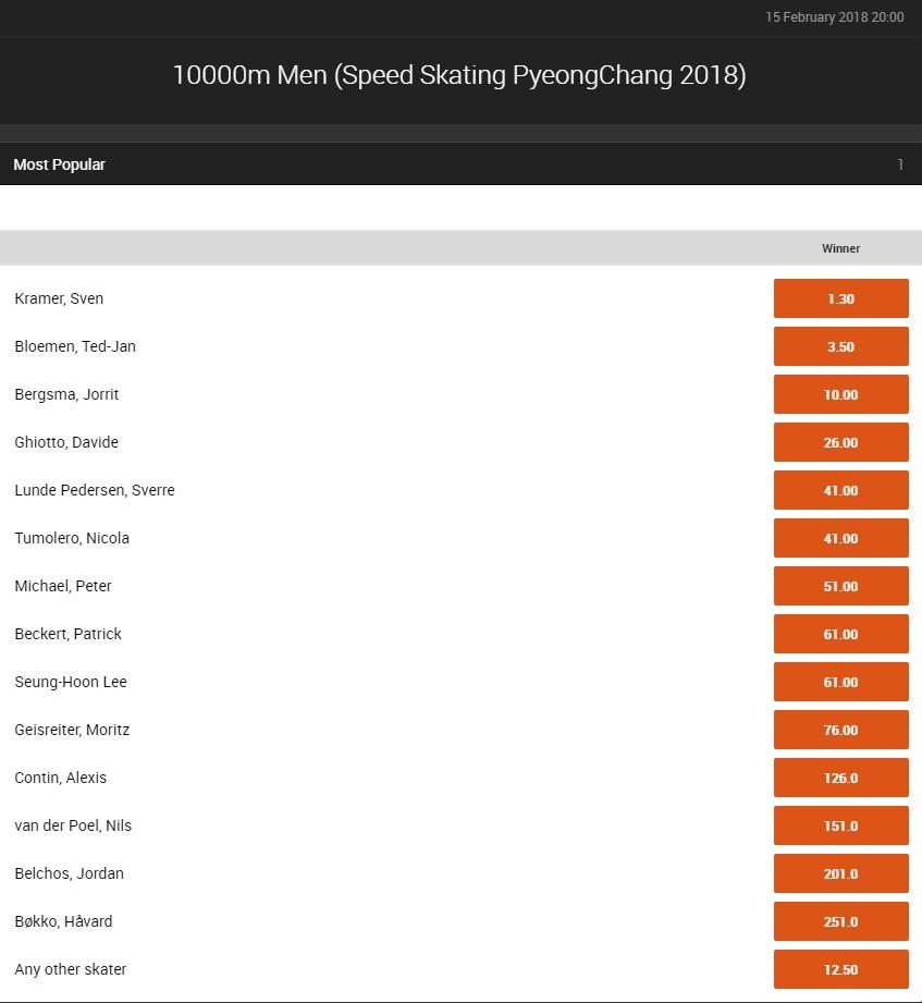 男子10000メートル